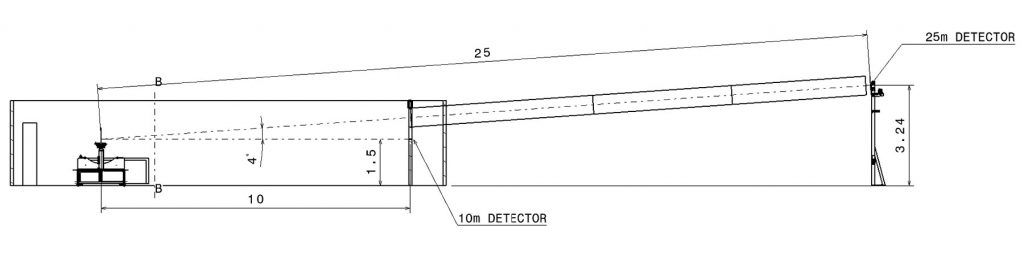 labo-section