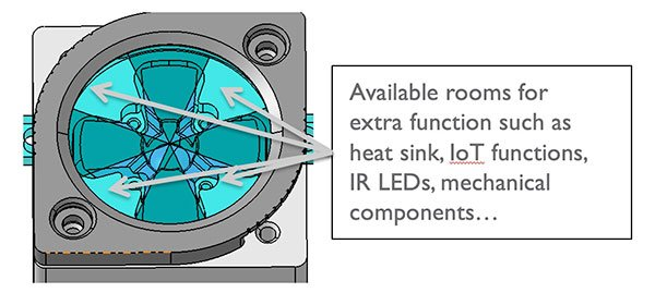 bi-components optical system