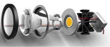 Technologie de mise en forme de faisceau dynamique LensVector