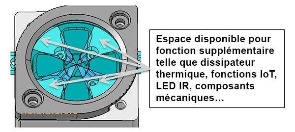 Système-optique-bi-composants