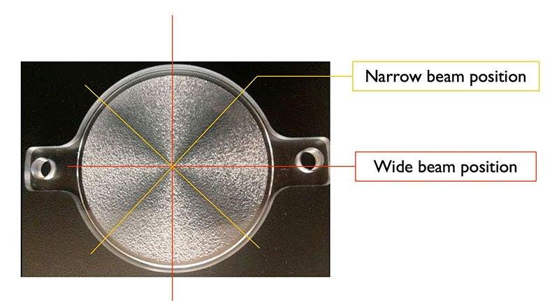 Narrow vs wide beam position